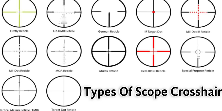 Types Of Crosshair